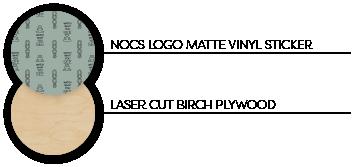 Nocs-Materials